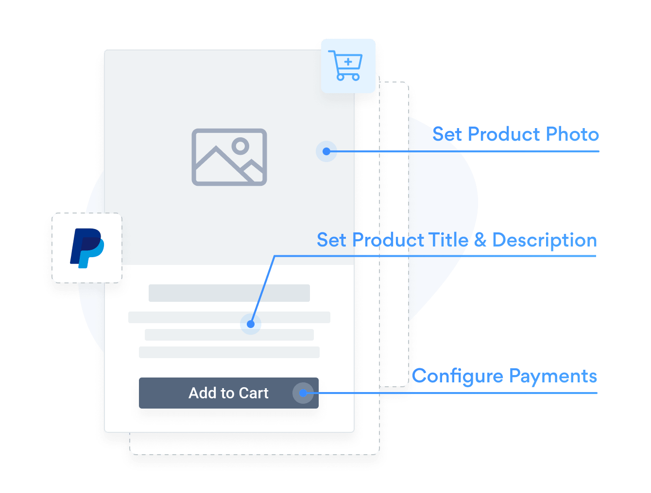 Add product titles, descriptions, images and configure payments with PayPal in POWR eCommerce.