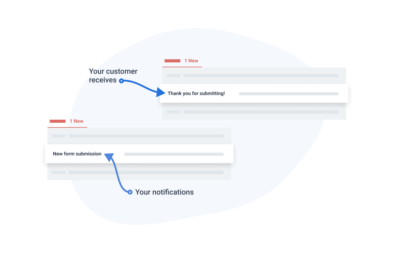 Form Builder by POWR sends email notifications for you and your customers.