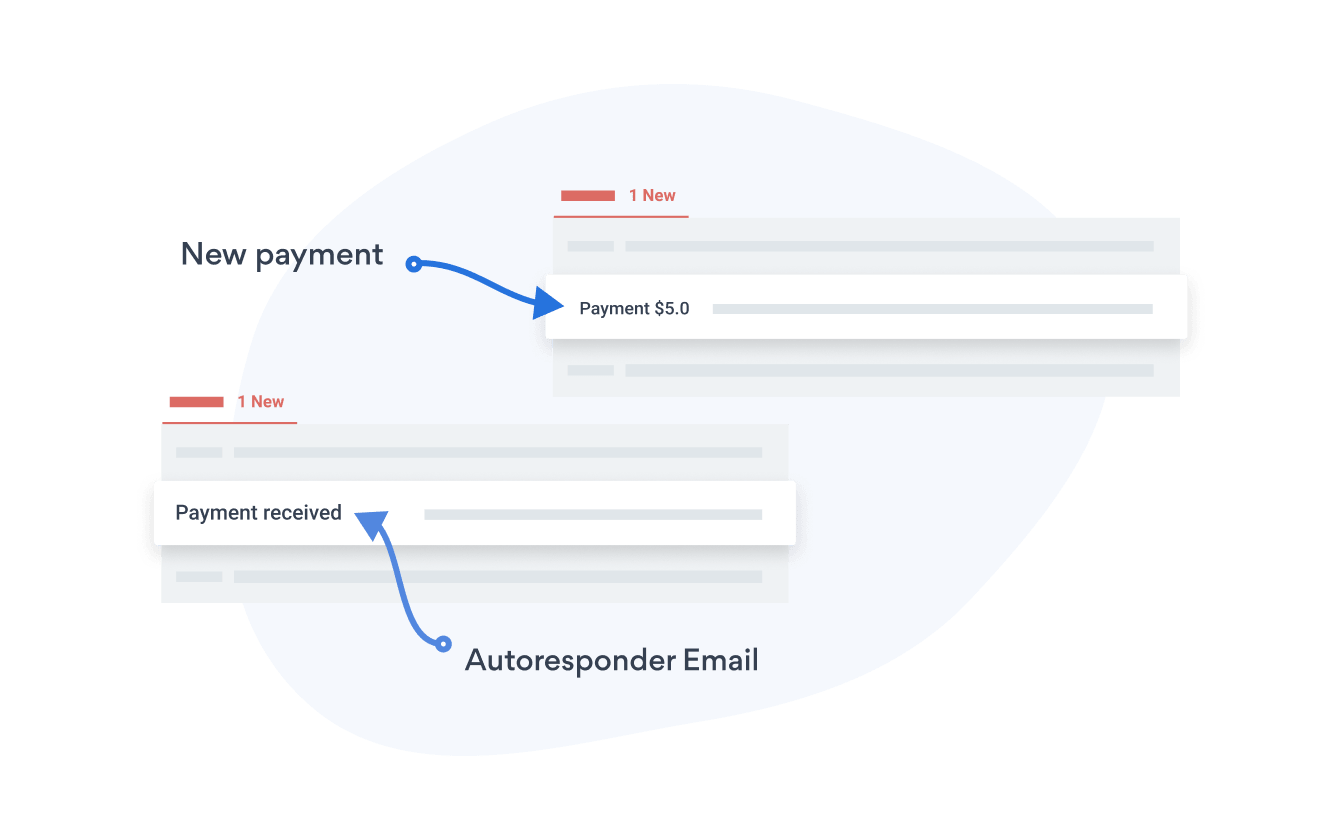 Email notifications for new purchases with POWR PayPal Button and autoresponder emails for your customers.