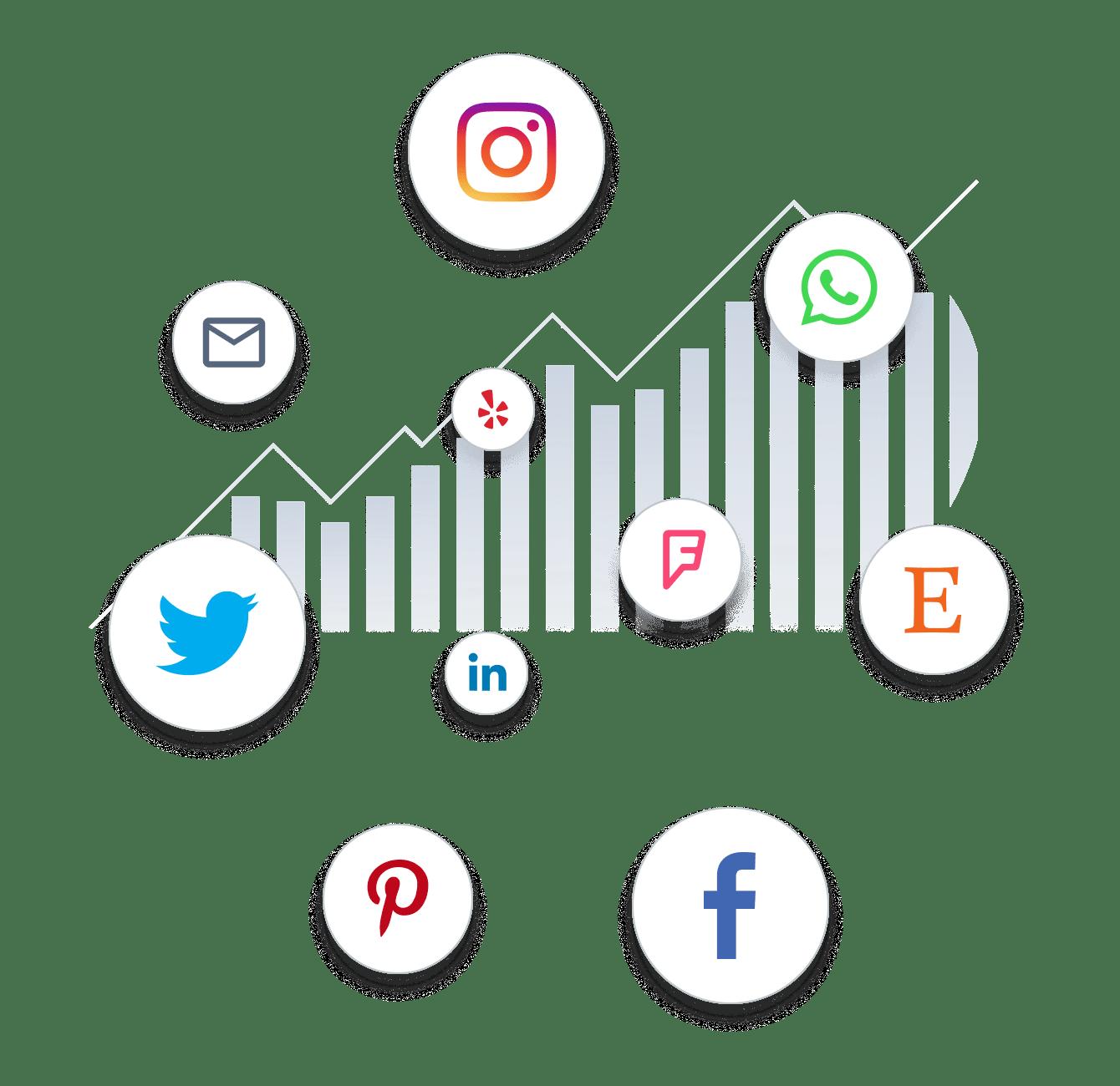 Social media icons for Instagram, Twitter, LinkedIn, Yelp, Facebook, WhatsApp and Pinterest.